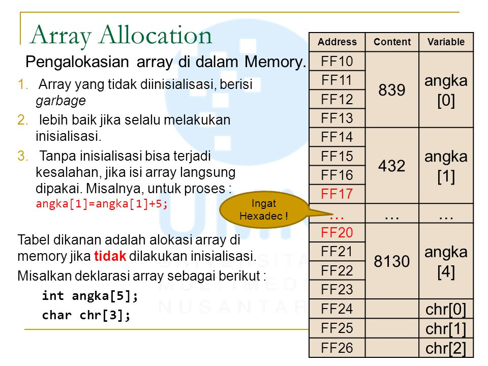 Array Allocation angka[0] 839 Pengalokasian array di dalam Memory.
